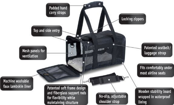 Sherpa Pet Carrier Features