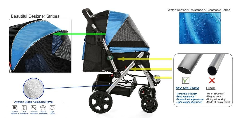 HPZ PET ROVER Premium Heavy Duty Dog Cat Pet Stroller Travel Carriage With Convertible Compartment